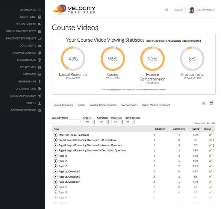 Velocity Test Prep   Online LSAT Prep Courses & Resources